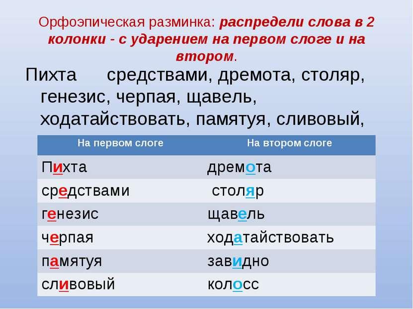 Орфоэпическая разминка: распредели слова в 2 колонки - с ударением на первом ...