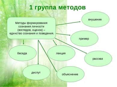 1 группа методов Методы формирования сознания личности (взглядов, оценок) – е...