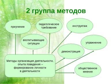 2 группа методов Методы организация деятельности, опыта поведения – формирова...