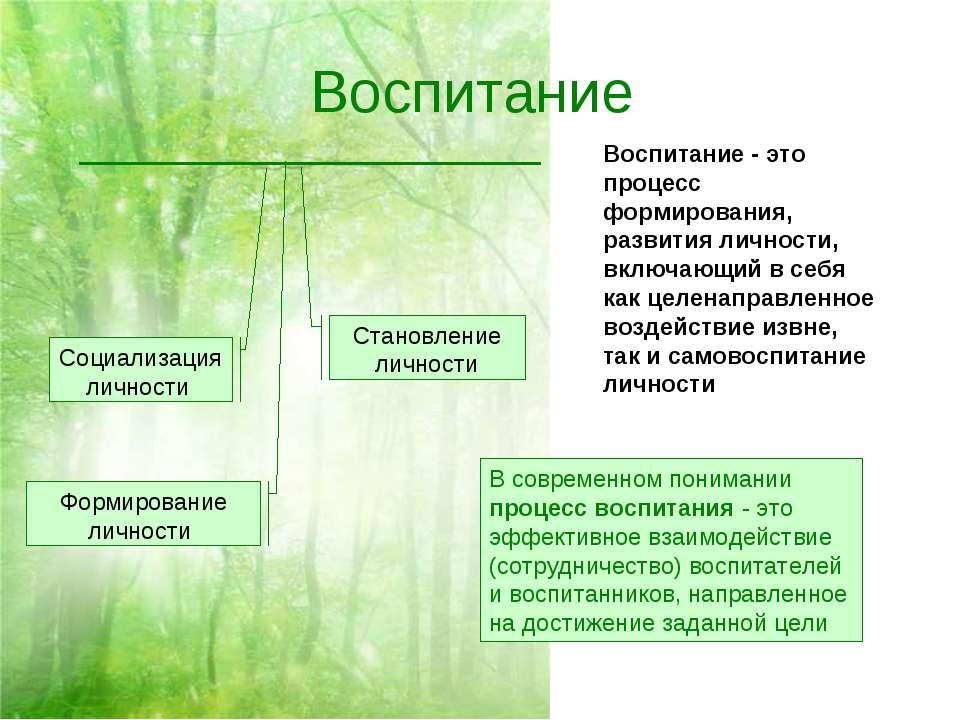 Воспитание Воспитание - это процесс формирования, развития личности, включающ...