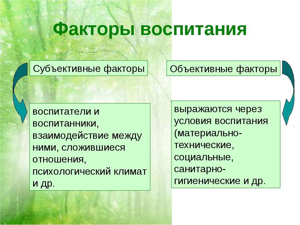 Факторы воспитания выражаются через условия воспитания (материально-техническ...