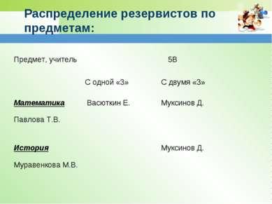 Распределение резервистов по предметам: Предмет, учитель 5В С одной «3» С дву...