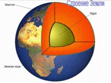 Ядро Земная кора Мантия