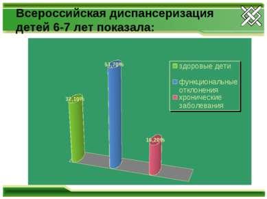 Всероссийская диспансеризация детей 6-7 лет показала: