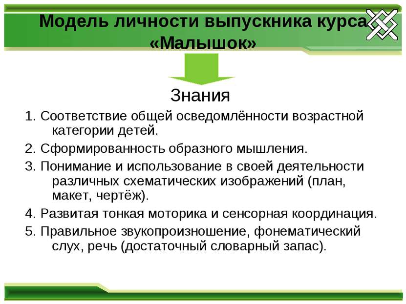Модель личности выпускника курса «Малышок» Знания 1. Соответствие общей освед...