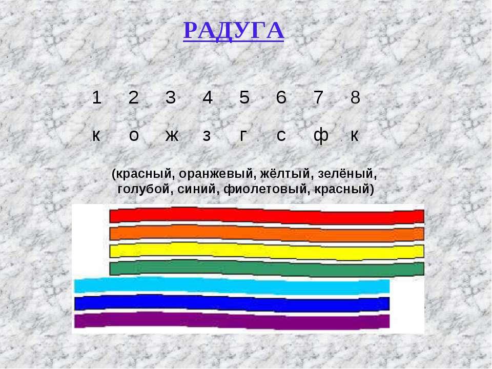 (красный, оранжевый, жёлтый, зелёный, голубой, синий, фиолетовый, красный) РА...