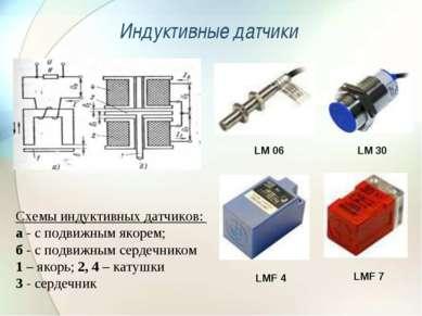 Индуктивные датчики Схемы индуктивных датчиков: а - с подвижным якорем; б - с...
