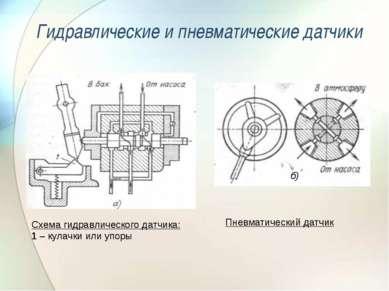 Гидравлические и пневматические датчики Схема гидравлического датчика: 1 – ку...