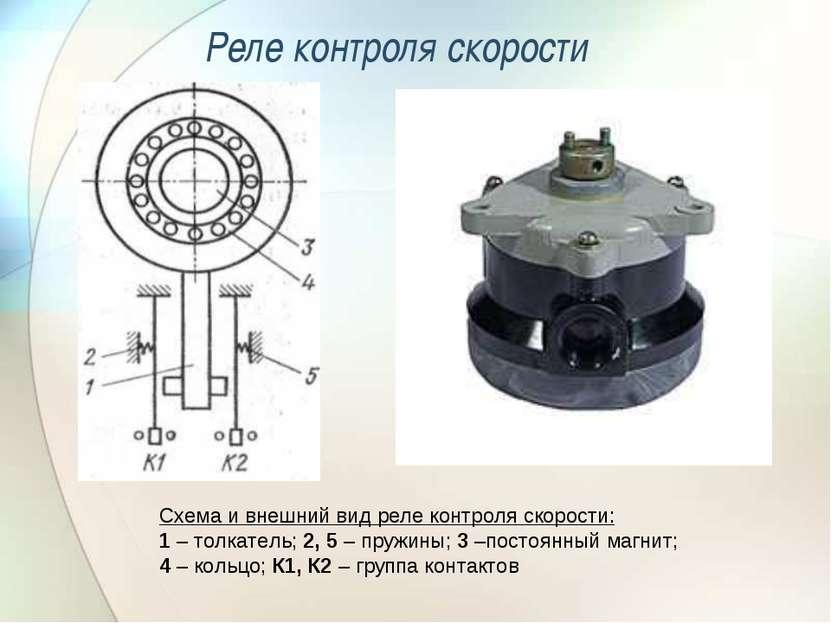 Реле контроля скорости Схема и внешний вид реле контроля скорости: 1 – толкат...