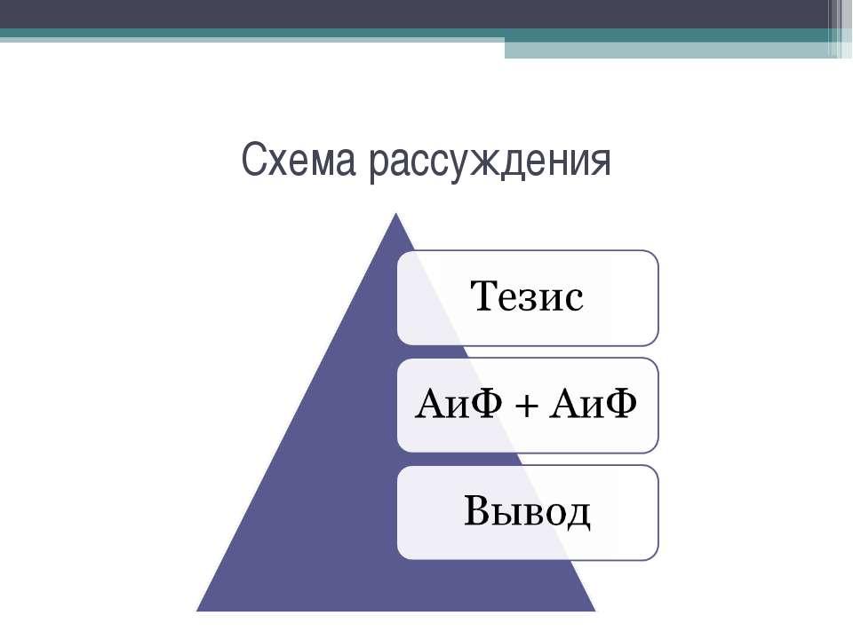 Схема рассуждения