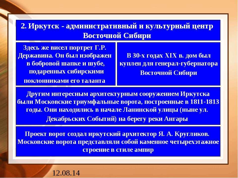 2. Иркутск - административный и культурный центр Восточной Сибири Здесь же ви...