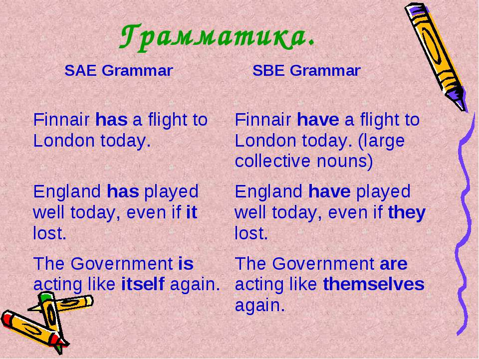 Грамматика. SAE Grammar SBE Grammar Finnair has a flight to London today. Fin...