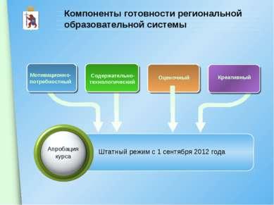 Компоненты готовности региональной образовательной системы Мотивационно- потр...