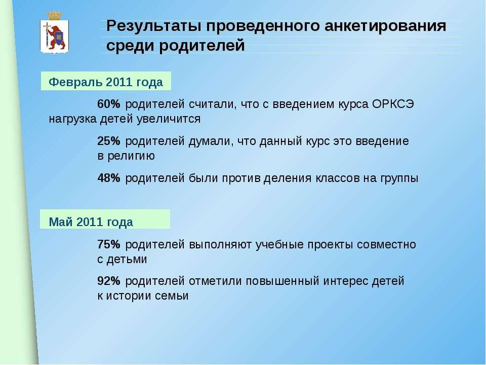 Результаты проведенного анкетирования среди родителей Февраль 2011 года 60% р...
