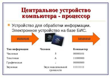 Центральное устройство компьютера - процессор Устройство для обработки информ...