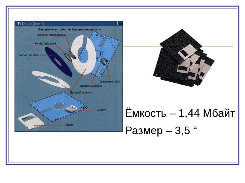 "Ёмкость – 1,44 Мбайт Размер – 3,5 """