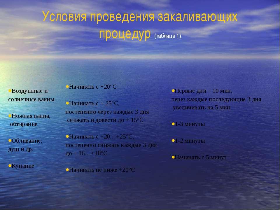 Условия проведения закаливающих процедур (таблица 1) Воздушные и солнечные ва...
