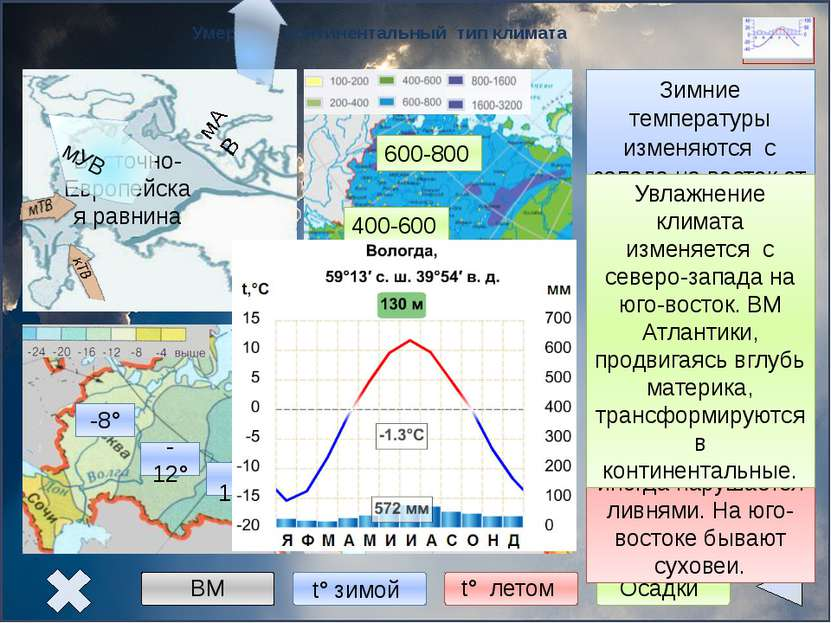 Резко континентальный тип климата Восточная Сибирь -28° -36° -40° +12° +20° +...