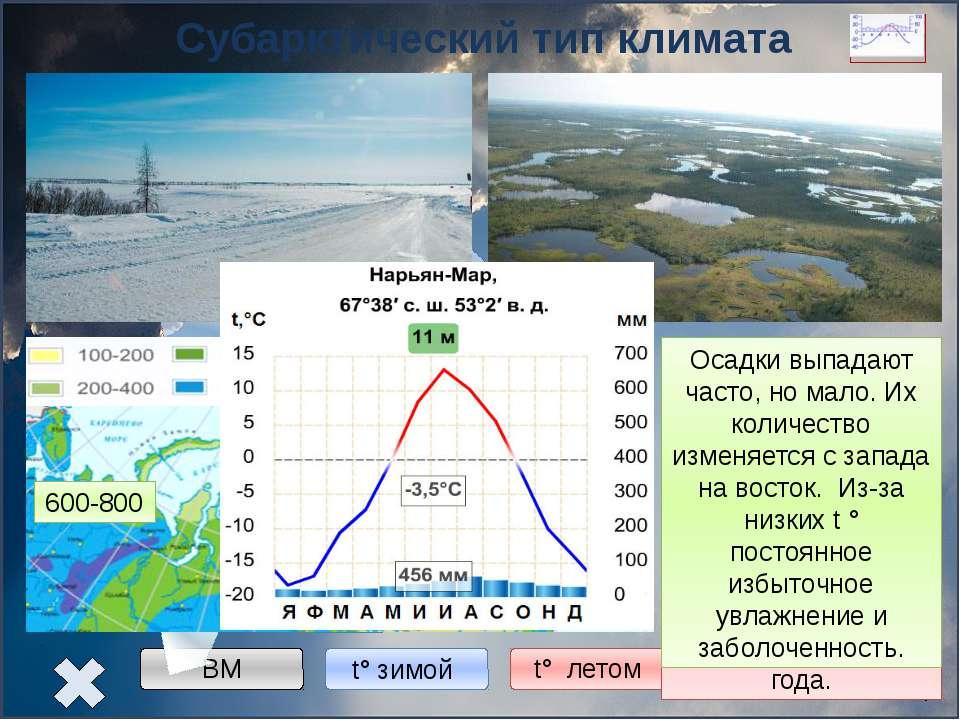 Континентальный тип климата Западная Сибирь -16° -20° -24° +12° +20° +24° 600...
