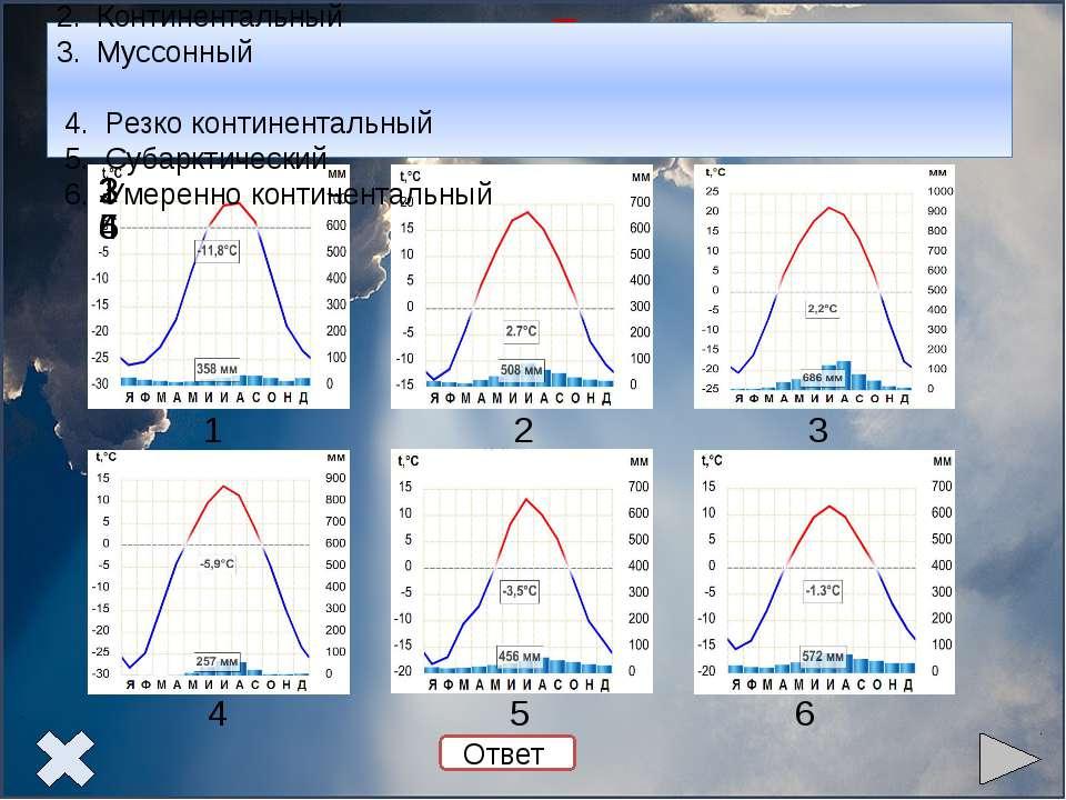 Задание 2. Используя климатические диаграммы, опишите климат и определите его...