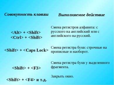 Совокупность клавиш Выполняемое действие + + Смена регистров алфавита: с русс...