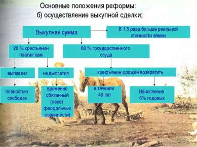 Основные положения реформы: б) осуществление выкупной сделки; Выкупная сумма ...