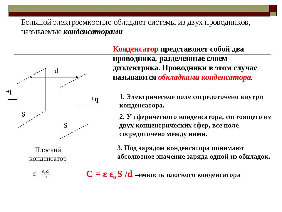 S S d Плоский конденсатор