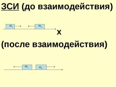 ЗСИ (до взаимодействия) х (после взаимодействия) m1 m2 m1 m2