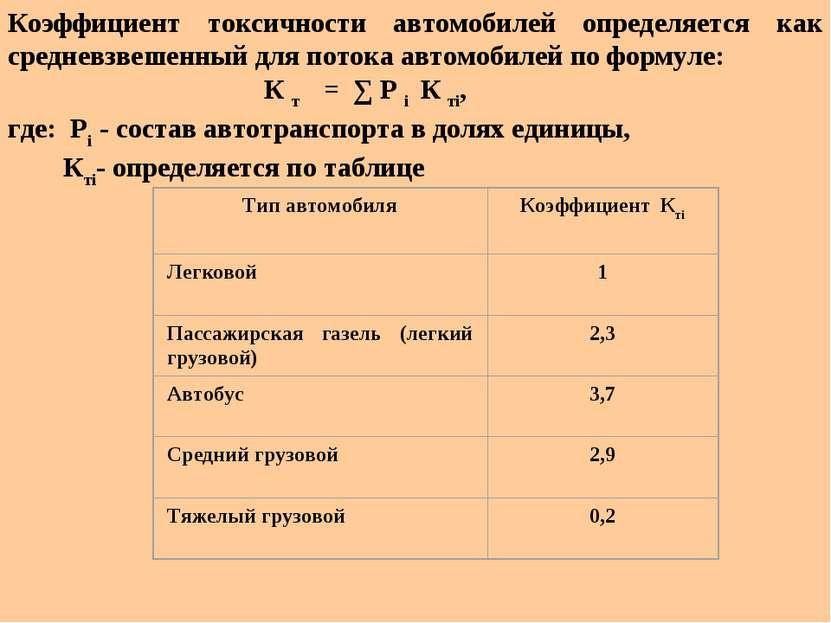 Коэффициент токсичности автомобилей определяется как средневзвешенный для пот...