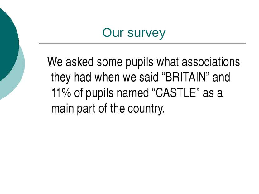 "Our survey We asked some pupils what associations they had when we said ""BRIT..."