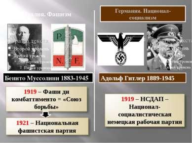 Италия. Фашизм Германия. Национал-социализм Бенито Муссолини 1883-1945 Адольф...