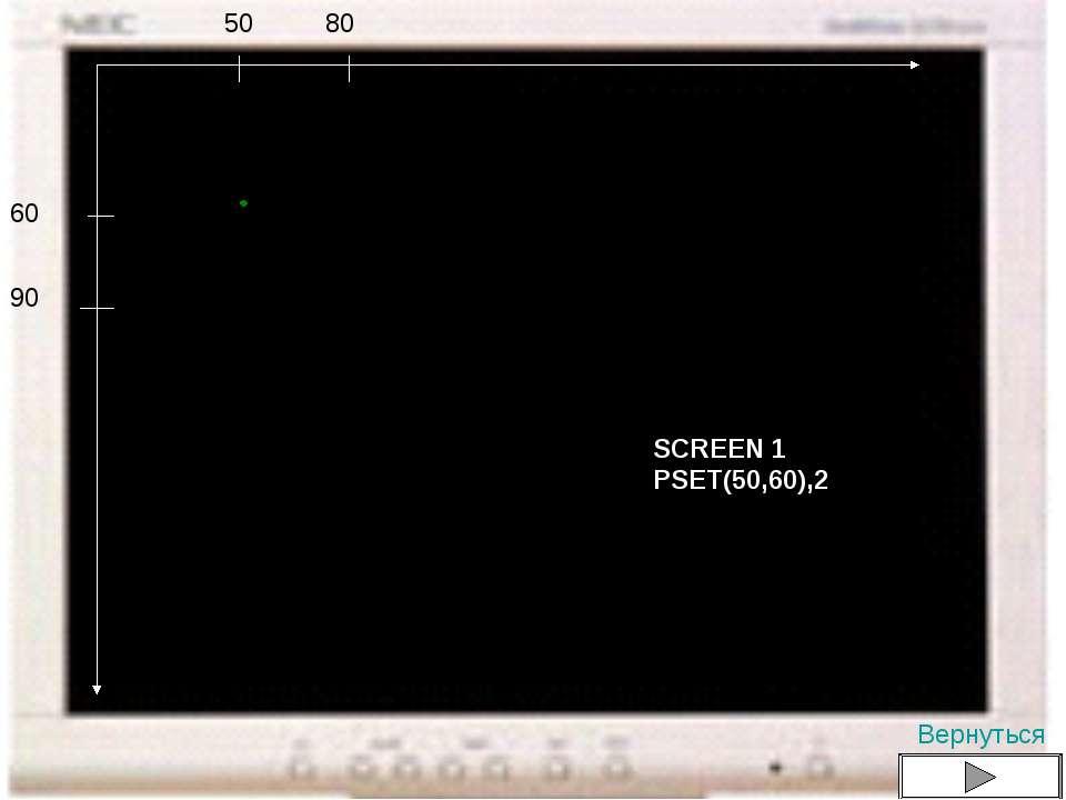 SCREEN 1 PSET(50,60),2 50 60 90 80