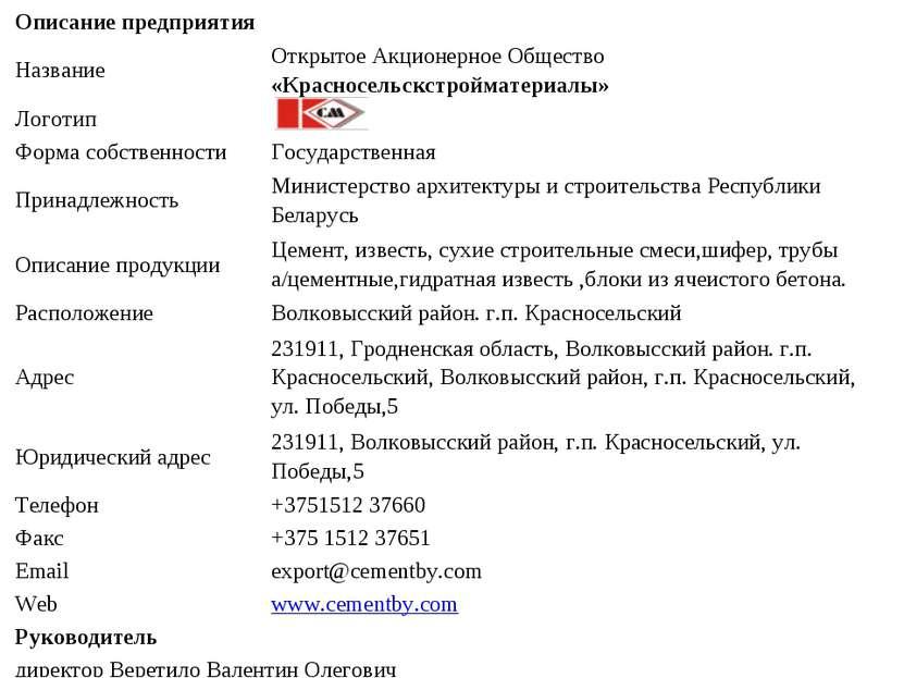 Описание предприятия Название Открытое Акционерное Общество «Красносельскстро...