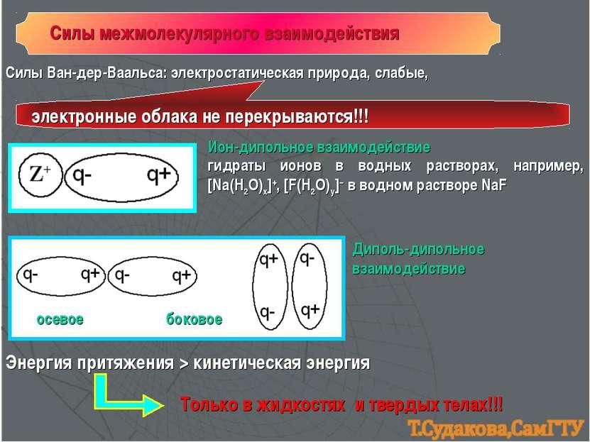 Силы межмолекулярного взаимодействия Силы Ван-дер-Ваальса: электростатическая...