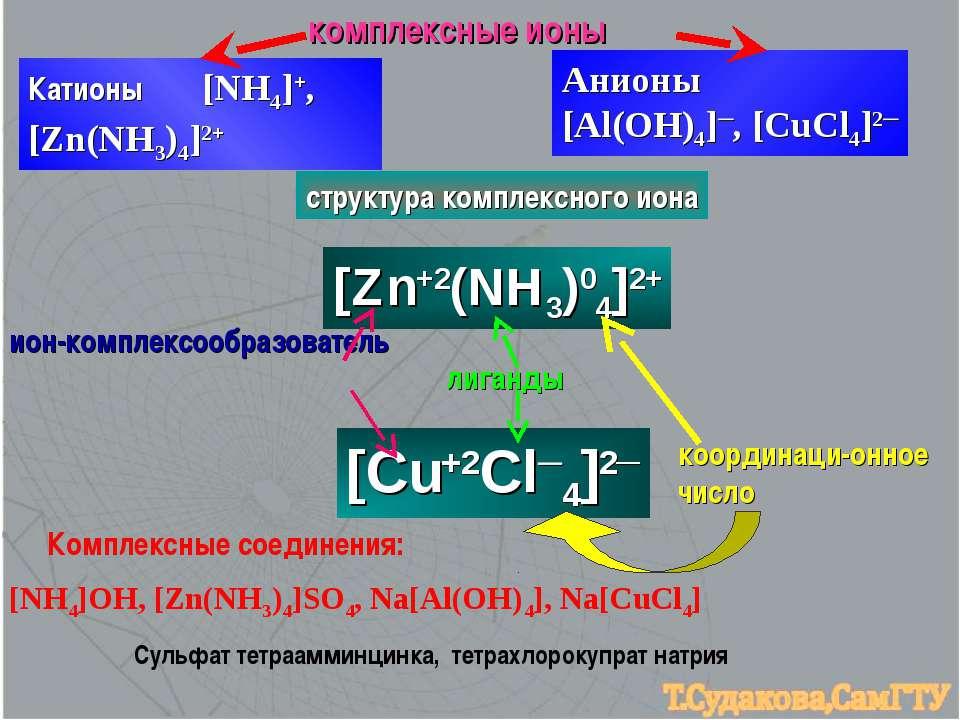 комплексные ионы Катионы [NH4]+, [Zn(NH3)4]2+ Анионы [Al(OH)4]─, [CuCl4]2─ ст...