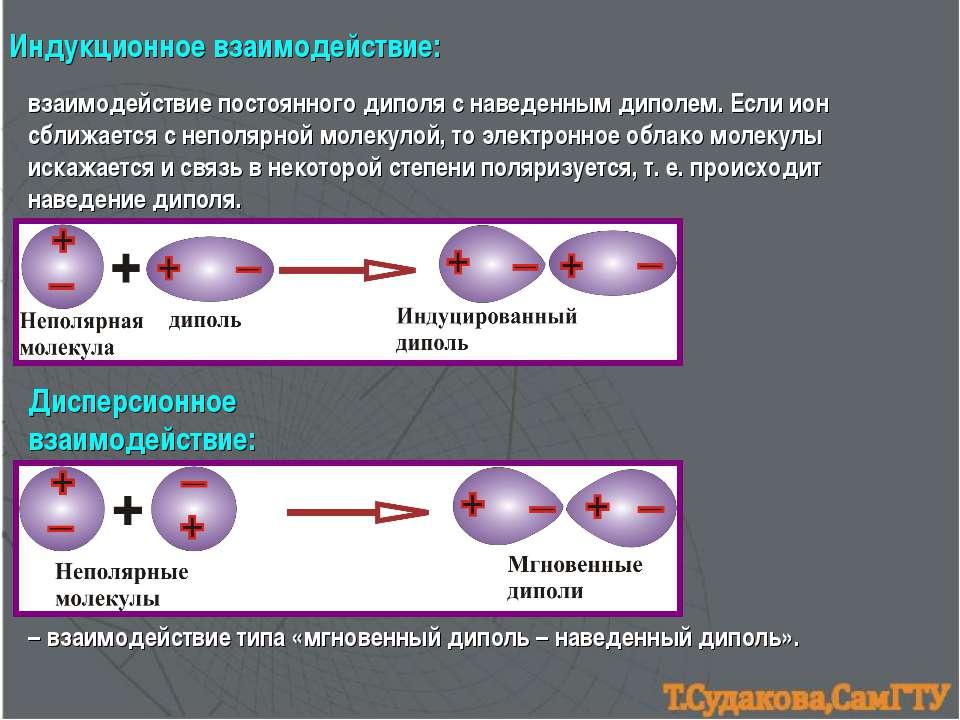 взаимодействие постоянного диполя с наведенным диполем. Если ион сближается с...