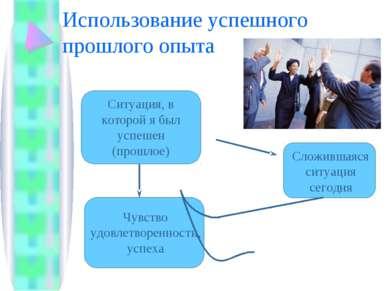 Использование успешного прошлого опыта Ситуация, в которой я был успешен (про...
