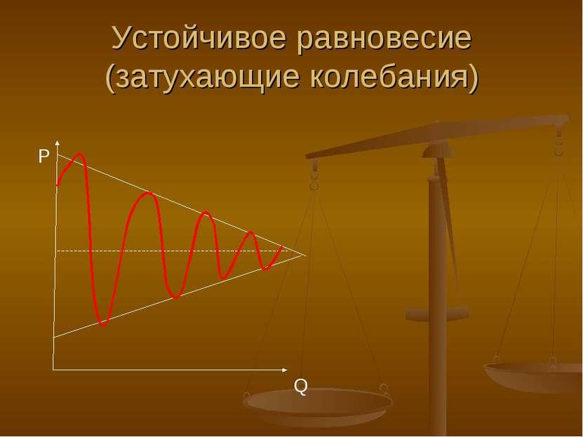 Устойчивое равновесие (затухающие колебания) P Q