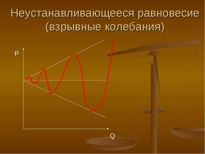 Неустанавливающееся равновесие (взрывные колебания) P Q