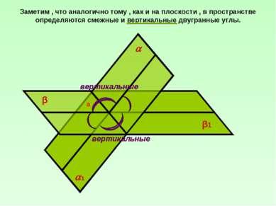 Заметим , что аналогично тому , как и на плоскости , в пространстве определяю...