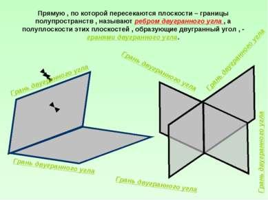 Прямую , по которой пересекаются плоскости – границы полупространств , называ...