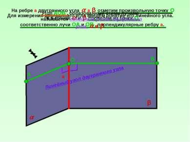 Для измерения двугранного угла введём понятие его линейного угла. На ребре а ...