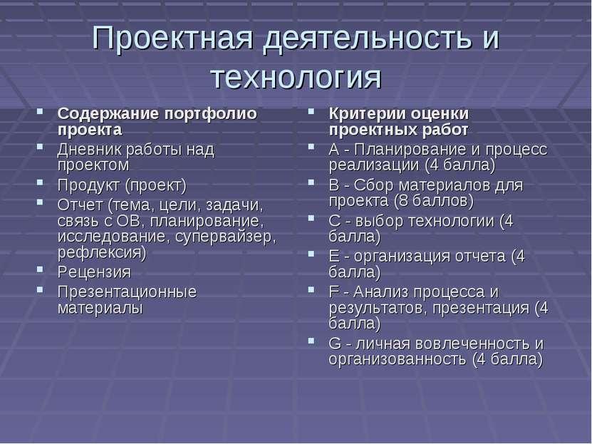 Проектная деятельность и технология Содержание портфолио проекта Дневник рабо...