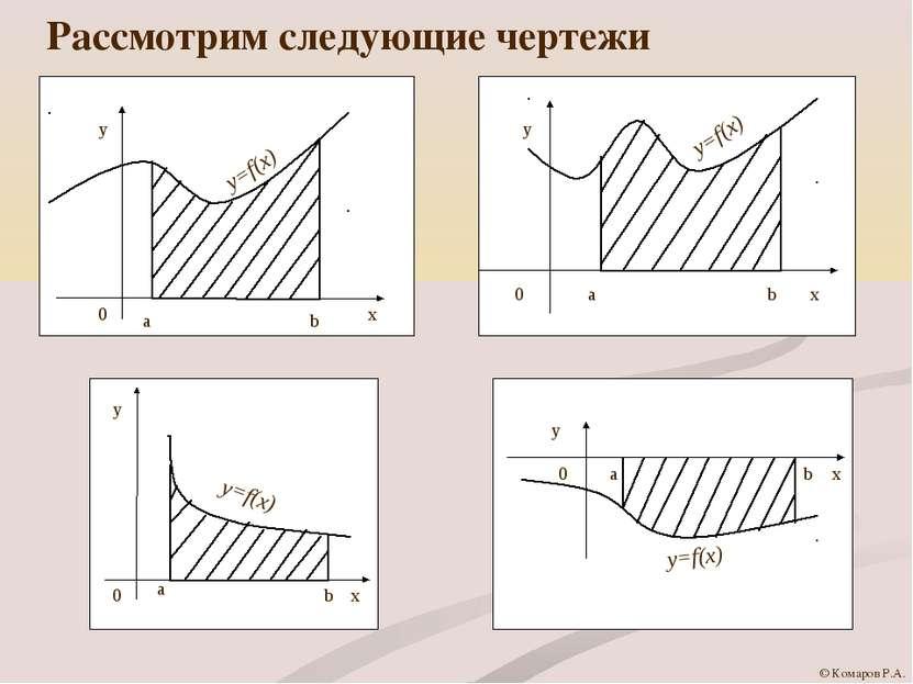 Рассмотрим следующие чертежи © Комаров Р.А.