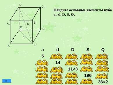 Найдите основные элементы куба a , d, D, S, Q, d D a d D S Q 5 5 √2 5 √3 25 2...