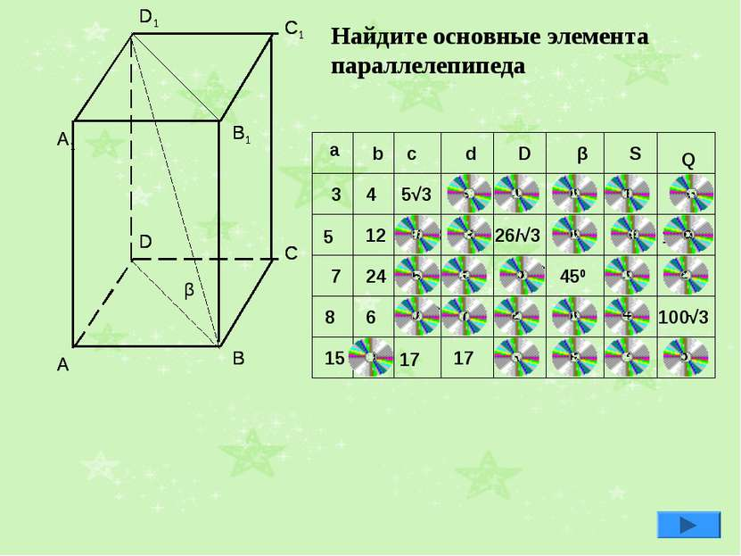 β a b c d D β S Q 7 8 15 4 12 24 6 5√3 17 17 26/√3 450 100√3 10 600 12 25√3 3...