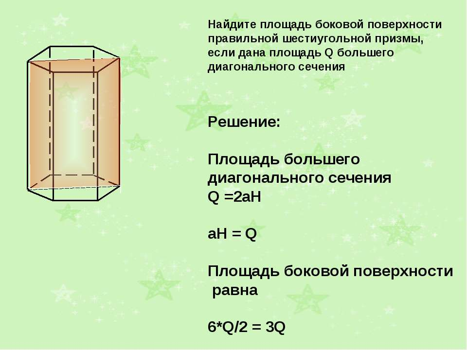 Найдите площадь боковой поверхности правильной шестиугольной призмы, если дан...
