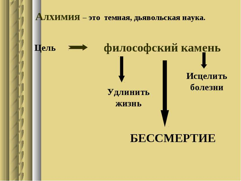Алхимия – это темная, дьявольская наука. философский камень Удлинить жизнь Ис...