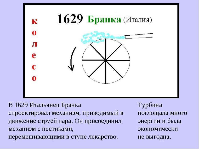В 1629 Итальянец Бранка спроектировал механизм, приводимый в движение струёй ...