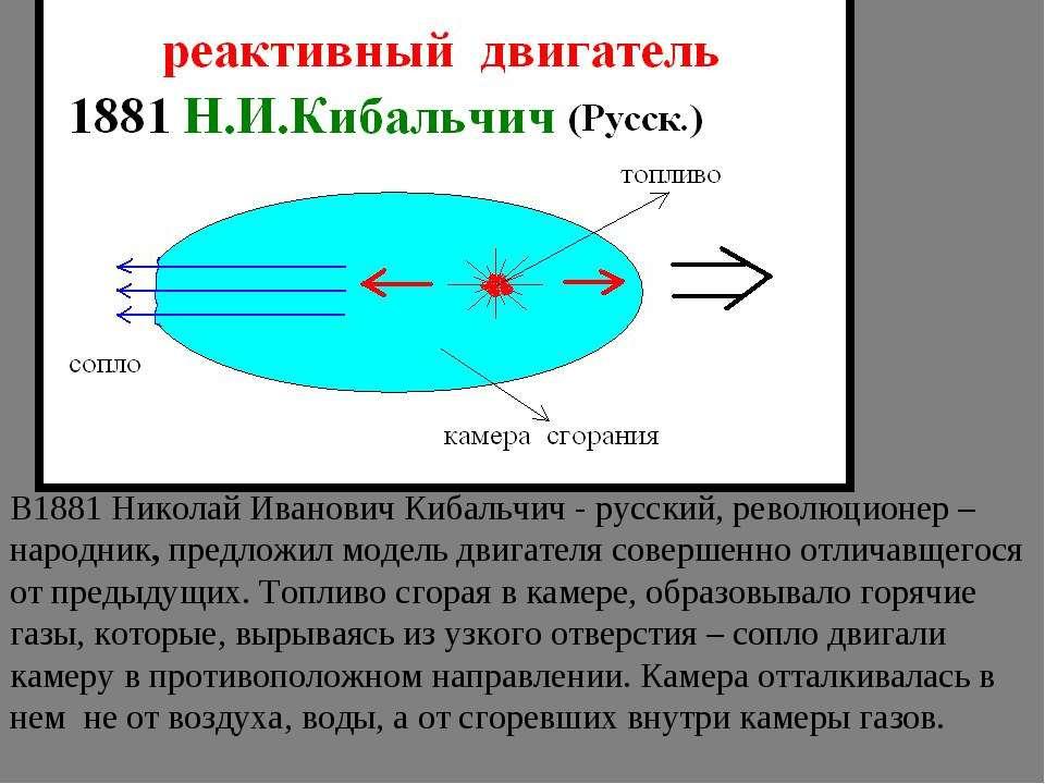 В1881 Николай Иванович Кибальчич - русский, революционер –народник, предложил...